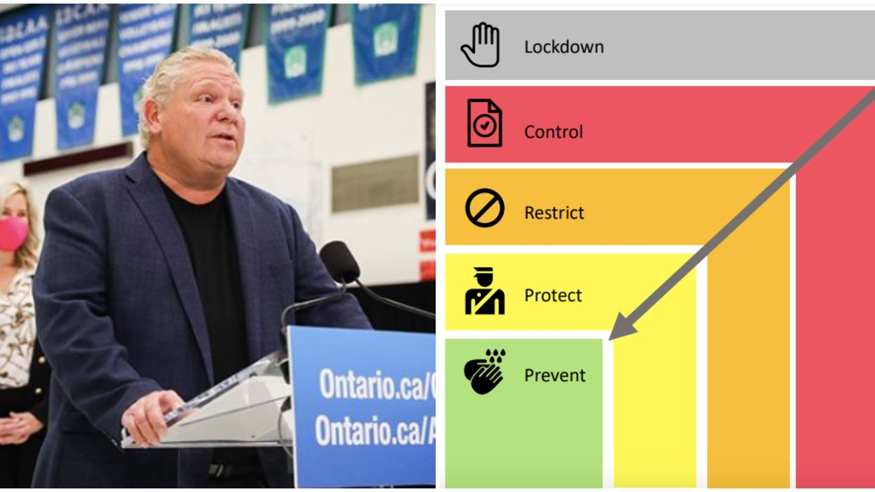 Ontario's New Colour-Coded COVID-19 Alert System: Here's What It Means For You